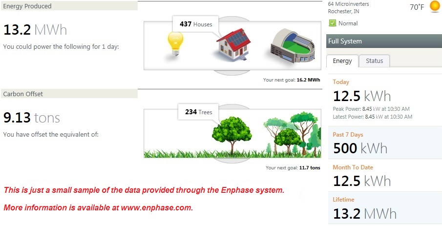 solar_enphase_display